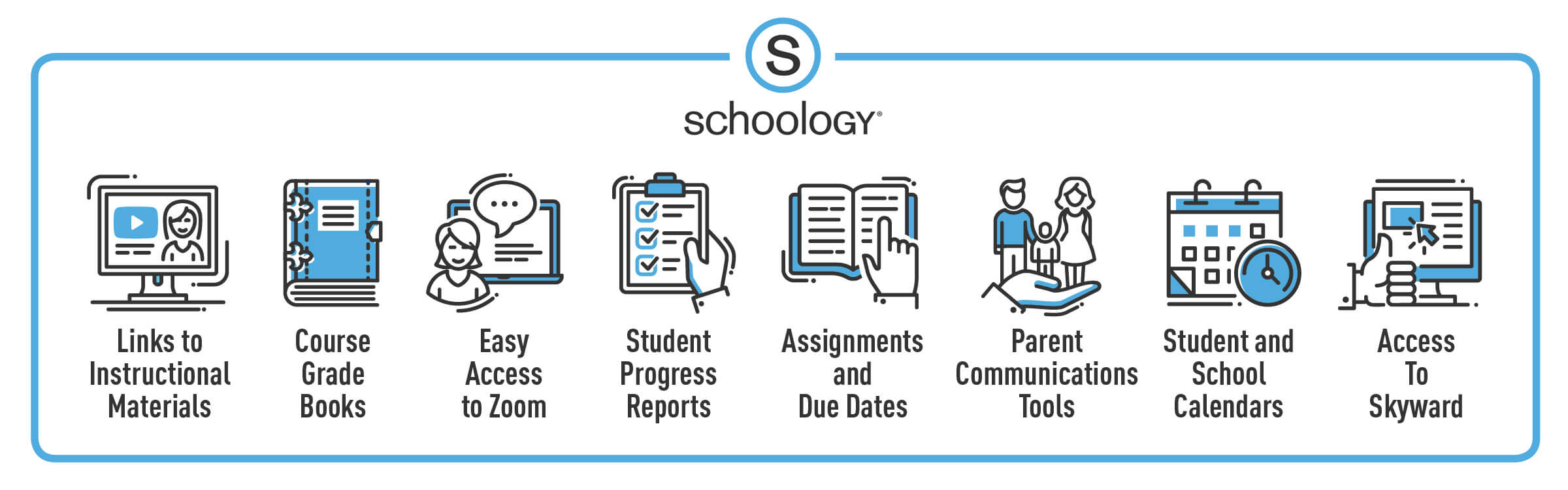 Schoology Page Banner